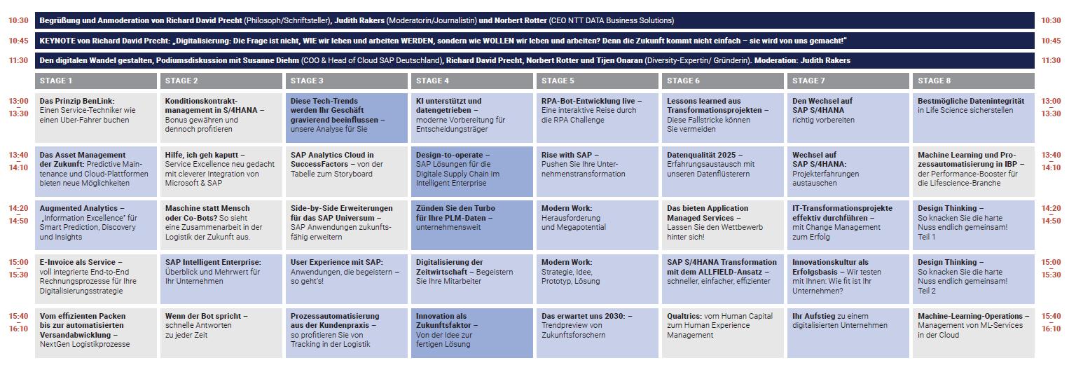 Transformation-NOW-2021-Agenda-Tag-1-Forschung-und-Entwicklung_210601