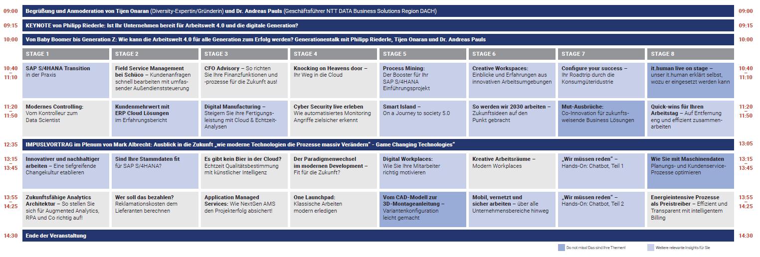 Transformation-NOW-2021-Agenda-Tag-2-Forschung-und-Entwicklung_210601