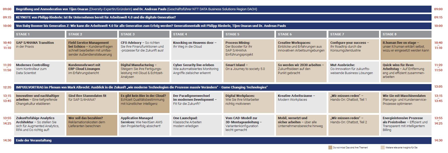 Transformation-NOW-2021-Agenda-Tag-2-Qualitaet_210601