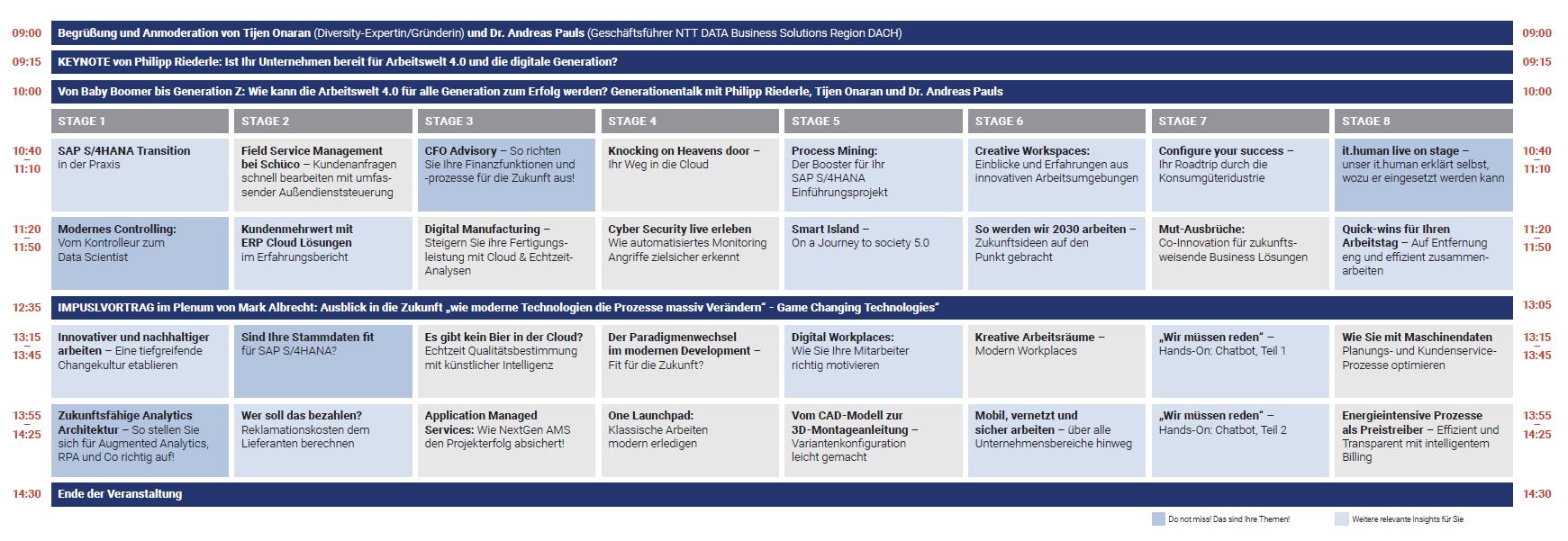 Transformation-NOW-2021-Agenda-Tag-2-Rechnungswesen_210601