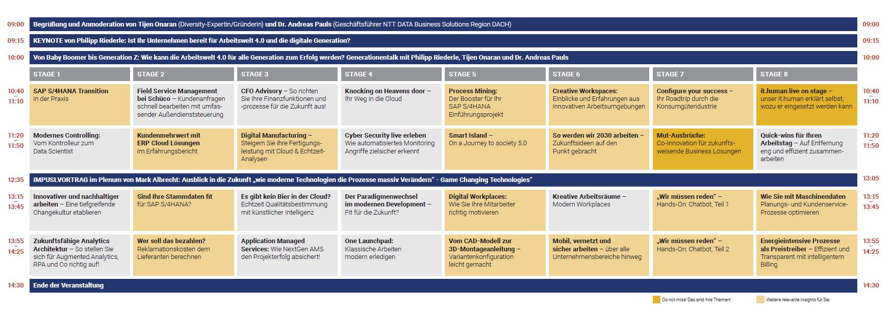 Transformation-NOW-2021-Agenda-Tag-2-Supply-Chain_210601
