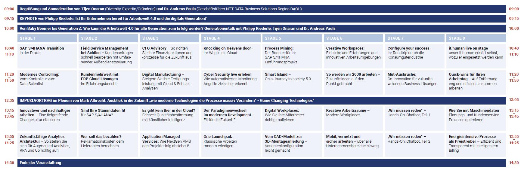 Transformation-NOW-2021-Agenda-Tag-2-Uebersicht