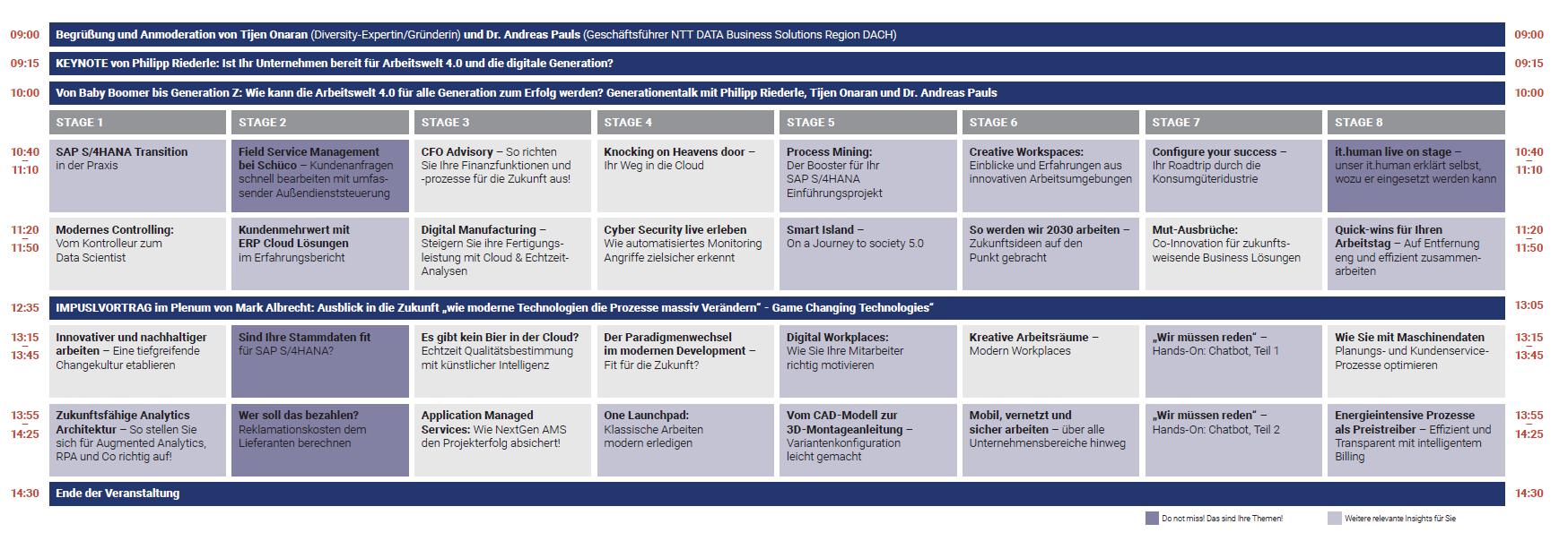 Transformation-NOW-2021-Agenda-Tag-2-Vertrieb_210601